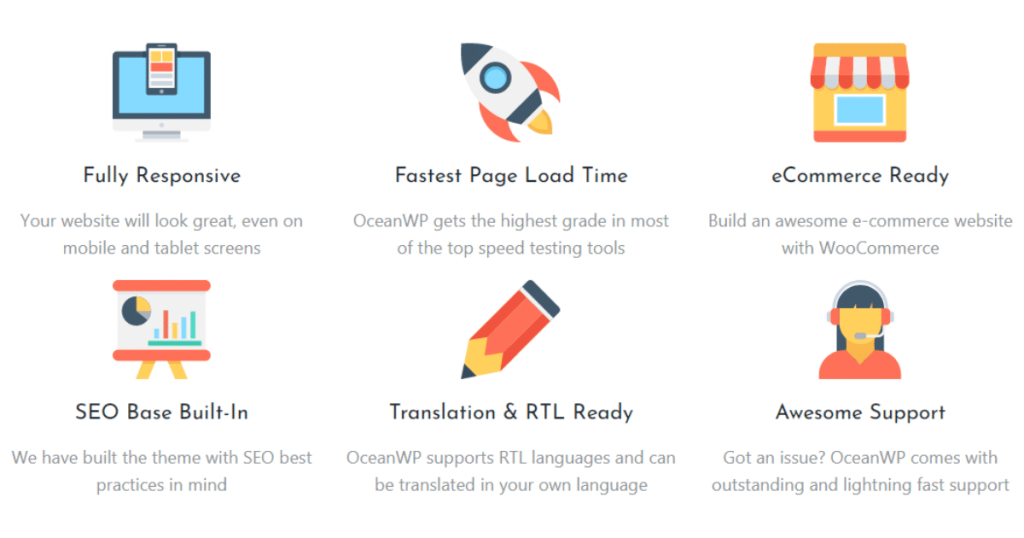 Features of OceanWp Theme